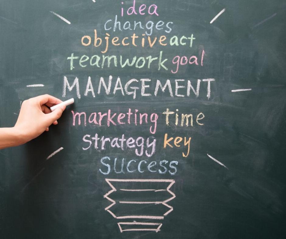 strategic-management-checklist
